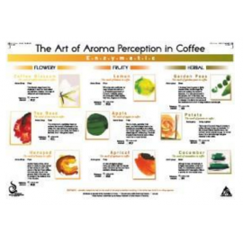 CARTELES ART OF AROMA POSTER SETS