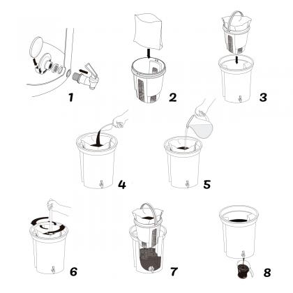 Cold Pro 4 Brewista (19 liters)